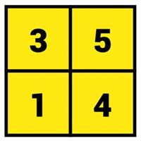 15 Math Stuff Ideas Math Fun Math Teaching Math