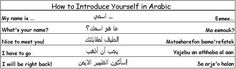 How to Introduce yourself in Arabic - Learn Arabic