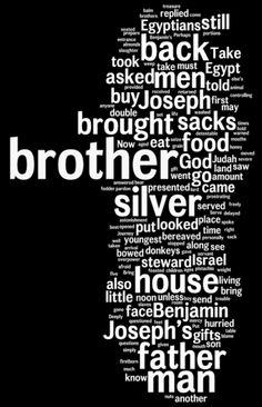 Genesis 43 (NIV) - The Bible in Wordle Form