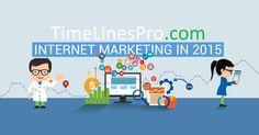 Online Marketing, Apa kelebihannya?