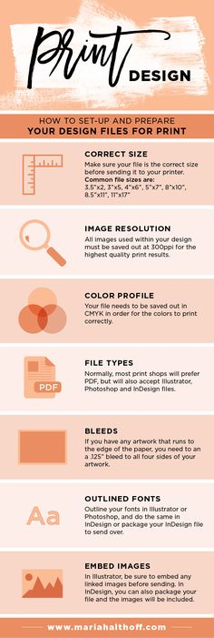 There is surprisingly a lot of detail that goes into setting up a design file for print. I want to make sure you do it correctly, so you don't waste money at th