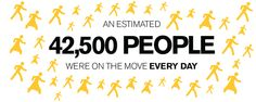 Over 60m people were displaced in 2015. 42,500 people on the move every day. Must read: http://bit.ly/1TUXo0w