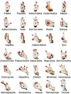 #bharathayam