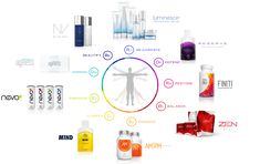 The Jeunesse Global Opportunity - Get Started. Partnering with Jeunesse to build your own business allows you to share products in an innovative Youth Enhancement System. Y.E.S. was carefully developed to combine powerful benefits into a synergistic system of skin care and supplements you won't find anywhere else. #entrepreneur #selfemployed #fun #checkitout #extraincome #networkmarketing