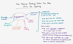 From BuildingABrandOnline.com/5974748: Want More Engagement (Part 2) The Massive Ranking Factor Too Many SEOs are Ignoring Whiteboard Friday @MOZ with Rand Fishkin via http://moz.com/blog/the-massive-ranking-factor-too-many-seos-are-ignoring-whiteboard-friday