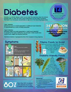 infografía acerca de la diabetes - Lainfografia