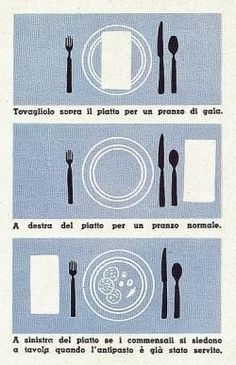 Galateo: dove e come mettere il Tovagliolo Place Settings, Table Settings, Etiquette And Manners, Photo Pattern, Table Manners, Happy Kitchen, Desperate Housewives, Sweet Home, House Design