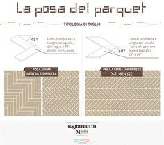 La spina di pesce e la spina ungherese sono le più diffuse tra le geometrie di posa del parquet. Scopriamo le differenze tra le due tipologie di posa.