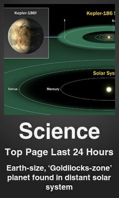 Top Science link on telezkope.com. With a score of 3879. --- Earth-size, 'Goldilocks-zone' planet found in distant solar system. --- #topsciencelinks --- Brought to you by telezkope.com - socially ranked goodness