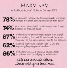 10% of every Mary Kay purchase goes to the Mary Kay Foundation to fight domestic violence and women's cancer. Contact me today to party with a purpose! Mary Kay Canada Independent Beauty Consultant karlas77@hotmail.com