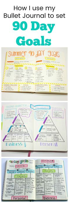 Creative Organization: How I use my bullet journal to set 90 day goals. Bujo goal setting with the seasons. Quarterly planning for your bullet journal. Bullet Journal Ideas, How To Bullet Journal, Bullet Journal Inspiration, Bullet Journals, Bullet Journal 90 Day Goals, Goal Journal, Journal Challenge, Dream Journal, Journal Layout