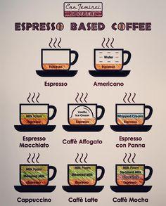 #coffee #menu #aşkileyap #espresso #based #coffee #cantemirci #coffee #coffeeart #coffeecup by cantmrc