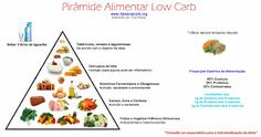 Eu poderia ficar horas, dias, até anos dizendo o que não comer na dieta low carb. Mas para simplificar nossa