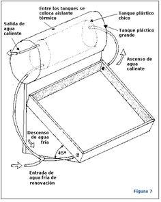 Esquema calentador solar de agua casero