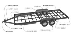 What are the parts and dimensions of a tiny house trailer? - Tiny Home Builders Welding Trailer, Trailer Build, Car Trailer, Utility Trailer, Tiny House Trailer Plans, Tiny House Blog, Building A Tiny House, Tiny House Living, Tiny House On Wheels