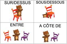 Boucle d'or et les 3 ours - La maternelle de Vivi - Dotti Ten Broek History Memes, Art History, 3 Bears, French Classroom, History Teachers, Busy Bags, Tag Art, Kindergarten, Positivity