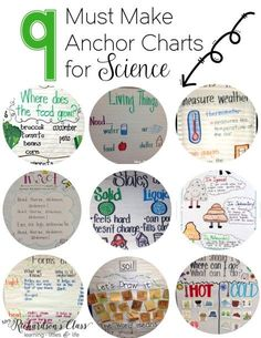 9 Must Make Anchor Charts for Science for Kindergarten, First, Grade, and Second Grade--LOVE the 6th and 8th!