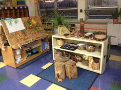 Inquiring Minds: Mrs. Myers' Kindergarten: Our Room: An Environment Created for Investigating