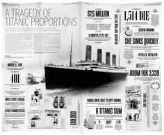 Titanic anniversary:Gulf News opted black and white centre speard - NEWSPAPER… Newspaper Layout, Newspaper Design, Pub Design, Book Design, News Design, Magazine Page Design, Poster Art, Layout Inspiration, Page Layout