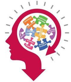 5 Pasos Concretos para fortalecer tu Inteligencia Emocional #InteligenciaEmocional