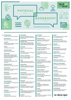Poster of the most commonly used physical geography terminology in GCSE. 2nd Grade Geography, Gcse Geography Revision, Middle School Geography, Geography Lesson Plans, Geography Classroom, Geography Worksheets, Gcse Revision, Geography Activities, Teaching Geography