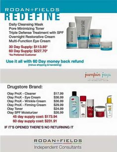 Our Redefine Regimen is the most expensive of all of our regimens at $2.86 per day (that's LESS than a cup of coffee!) Our products are also backed by a full 60 day money back guarantee (even if the bottles are empty), are formulated by two Stanford trained and practicing dermatologists who also created ProActive solution, there are THOUSANDS of before/after photos and testimonials of our products to prove that they work!