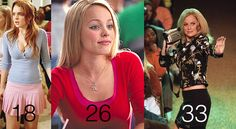 """In real life, Rachel McAdams is eight years older than Lindsay Lohan, who plays her classmate, and only seven years younger than Amy Poehler, who plays her mother. 