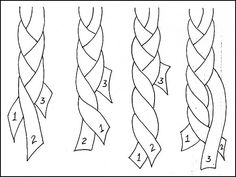 Tricks for a Flat and Smooth Center -- Even the most experiences rug braiders often find it difficult to squeeze the first bend in a braid so that it lies flat. However that bulky bend can be eliminated with a slight variation in the braiding. When you have braided the length needed for your center strip, stop and mentally number each strand from left to right as 1, 2, and 3.
