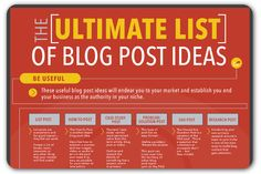 The ultimate list of blog post ideas   Articles   Home