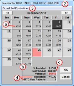 Dentrix Tip Tuesdays: Viewing Scheduled Amounts by Provider