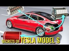 Video explains how electric cars work, battery and motor technology included