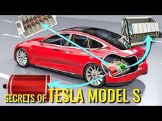 elektrikli araçlar nasıl çalışır? - YouTube