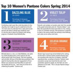 Spring 2014 Pantone color forcast
