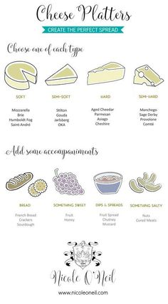 Easy DIY Guide on How to Make a Cheese Platter – Ideas for the best types of cheese and accompaniments for a gourmet cheese display that is perfect for any party, wedding, fancy or casual event – whether big or small. Get more tips for entertaining at Cheese Board Display, Cheese Platter Board, Charcuterie And Cheese Board, Meat Platter, Food Platters, Cheese Boards, Cheese Platter How To Make A, Food Buffet, Best Cheese Platter
