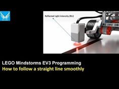 Mindstorms EV3 Tutorial #6: Use the color sensor to follow a line - YouTube
