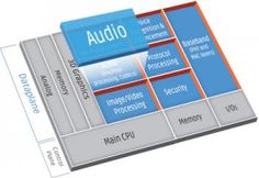 Chip suppliers focus on high resolution audio