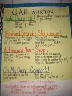 QAR strategies - this poster helps students know how to ask and answer questions from a story. The steps are well outlined and color coded to help students remember what order things go in.
