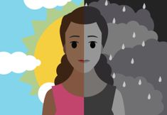 Symptoms of Bipolar Disorder I | Bipolar Bandit Bipolar Disorder Types, Mental Disorders, Anxiety Disorder, Bipolar Symptoms, Depression Symptoms, Manic Episode, Mood Stabilizer