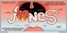 Rheumatic fever info graphic NP student