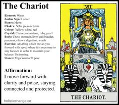 Journaling  Holistic Change With The Chariot - Holistic Correspondences for The Chariot