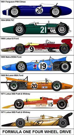 Formula One Grand Prix 4WD