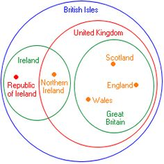 A simple way of explaining which bit is Britain, which bit is the UK etc etc. Can't believe it hadn't been shown in such a simple way before...