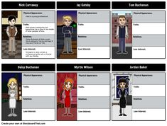 The Great Gatsby - Character Map: Follow all of The Great Gatsby characters, including Daisy, Jay Gatsby, and more with our character map!