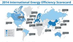 The International Energy Efficiency Scorecared for 2014 shows the UK falling to 6th position.