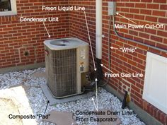 Outside ac unit wiring diagram schematic diagrams