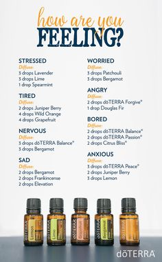 How Are You Feeling? Whatever negative emotion you may be experiencing, here are some diffuser blends to help.