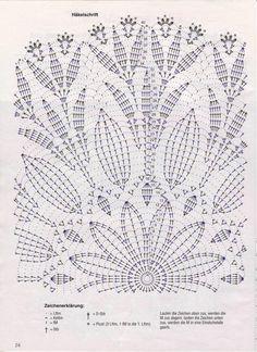 Diy Crafts - View album on Yandex. Crochet Tablecloth Pattern, Crochet Doily Rug, Crochet Tree, Crochet Doily Diagram, Crochet Lace Edging, Crochet Stars, Crochet Cross, Filet Crochet, Cute Crochet