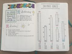 It's been just over 1 month with my Bullet Journal... Time for an update! I'm walking you through my bullet journal page by page...