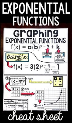 This math reference sheet for graphing exponential functions walks Algebra and Algebra 2 students through identifying x and y shifts, identifying the parent function, creating a table for the parent function, shifting the parent table, plotting the points from the shifted table and sketching in the horizontal asymptote of exponential growth and decay functions. Works great for notes as an introduction. #algebra #algebra2 #exponentialfunctions