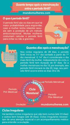 Quanto tempo após a menstruação entra o período fértil?